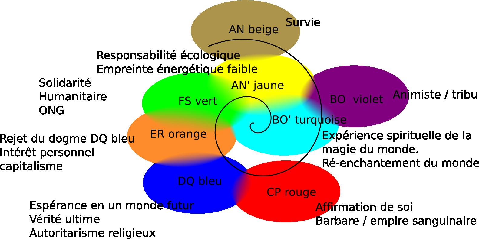 Signification des couleurs dans une maison ventana blog - Signification araignee dans une maison ...