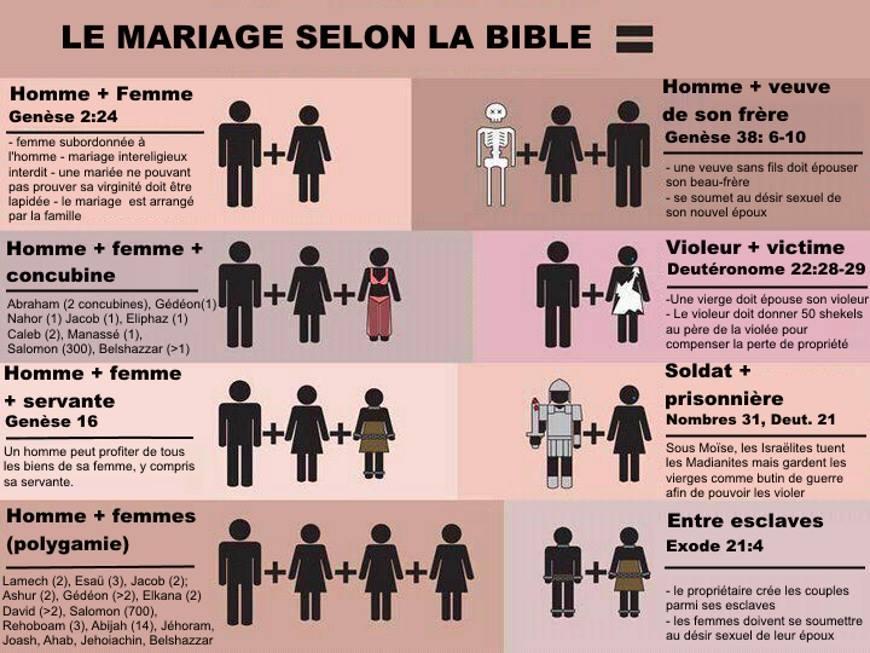 Souvent Verset biblique sur l amour mariage | Uomo innamorato comportamenti MQ41