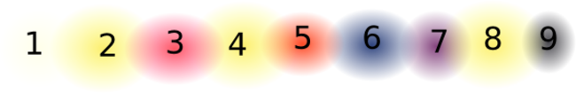 ma représentation des chiffres en couleur.png
