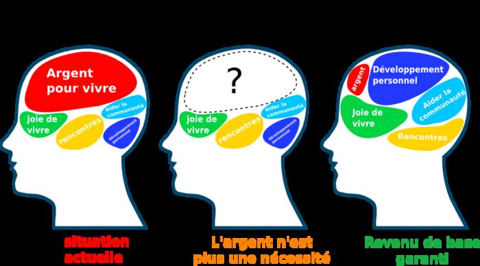 cerveau_revenu_de_base_inconditionnel.png