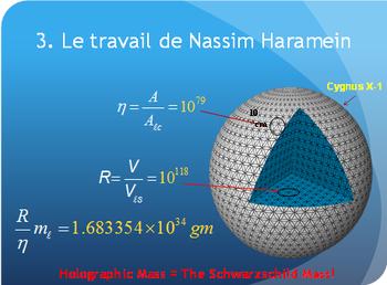 Dieu et la science - Page 32 2014_11_18_10_17_nassim_haramein_holographique_univers