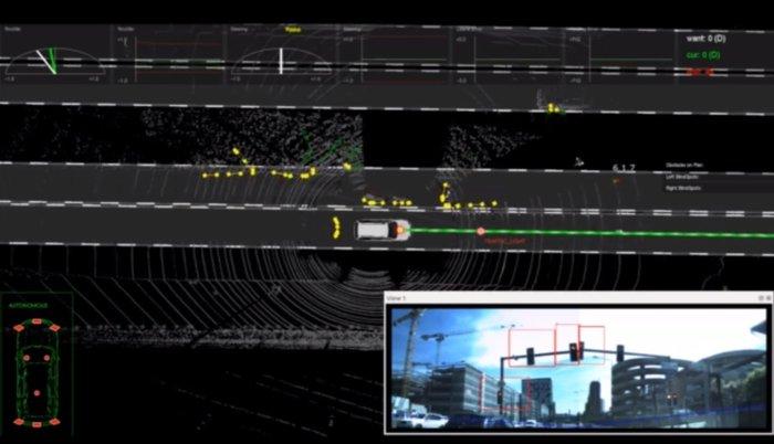radar de voiture autonome.jpg