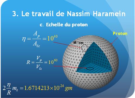Nassim Haramaein gravité quantique 969876_458491517614164_458074374_n.png