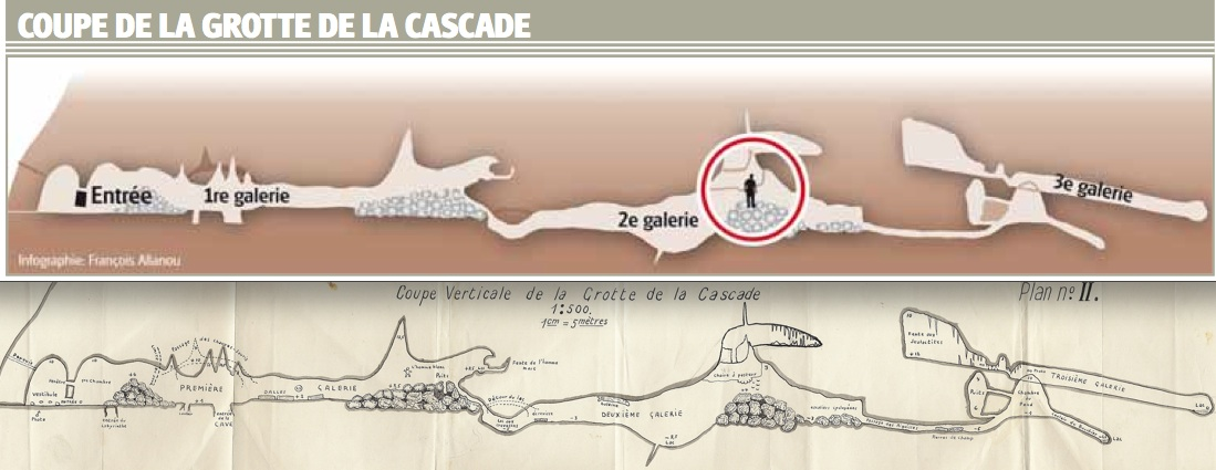 comparaison plan express et plan arrière grand père grotte de môtiers