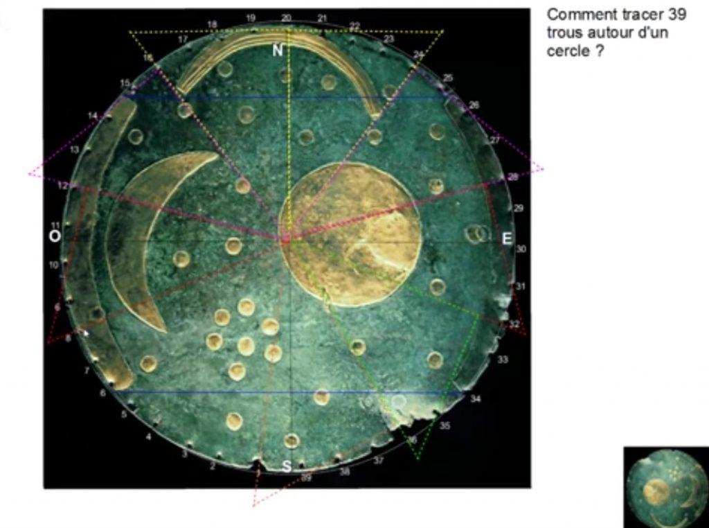 19-disque de Nebra NureaTV Howard Crowhurst39 trous triangle 3-4-5