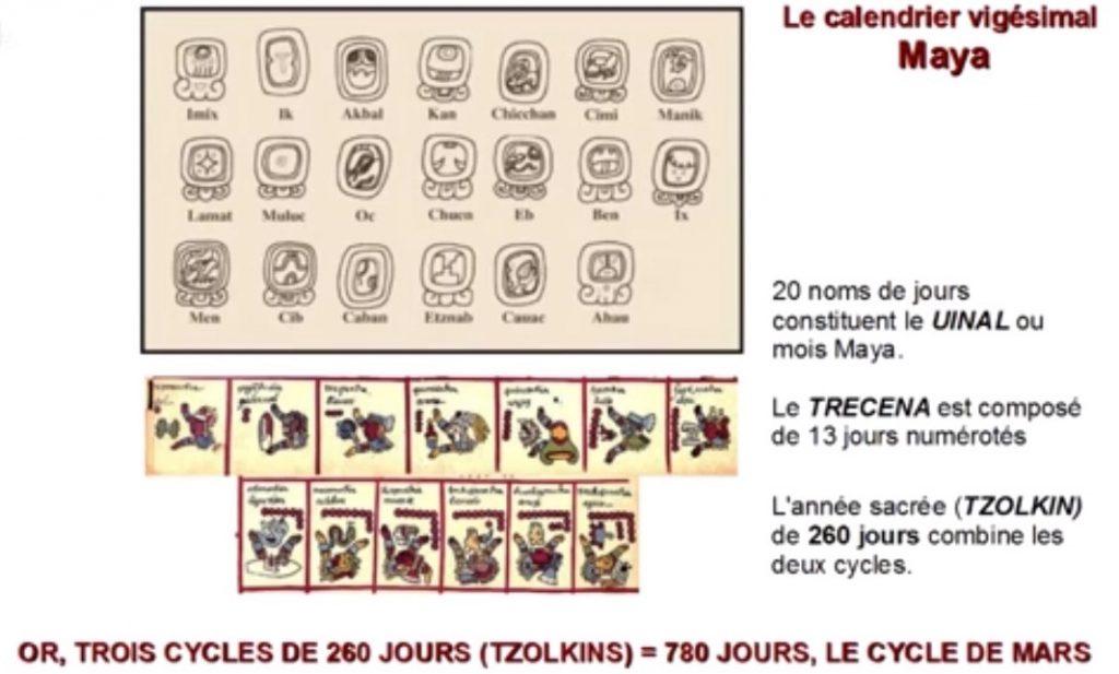 27-disque de Nebra NureaTV Howard Crowhurst cycle calendrier maya