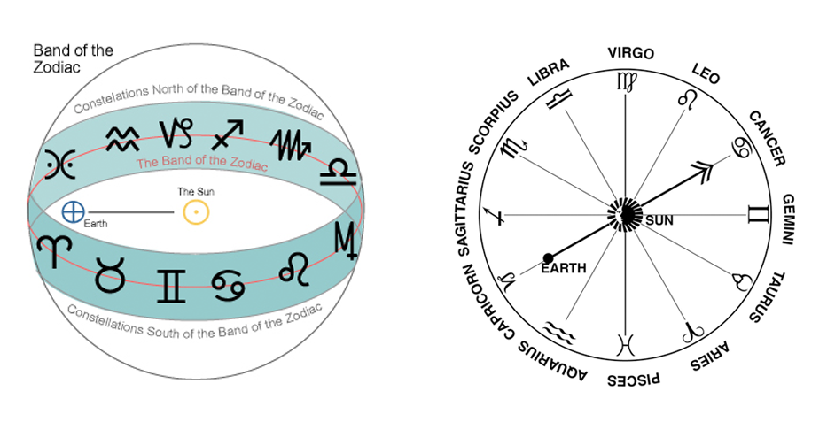 band-of-zodiac-ecliptic
