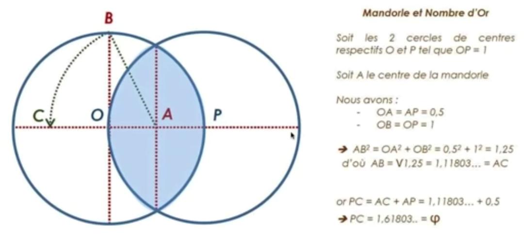 nombre or mandorle crop circle