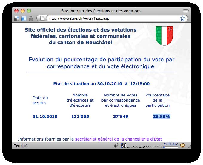 Capture d'écran 2010-10-30 à 16.42.45 taux de participation élections complémentaire au conseil d'etat