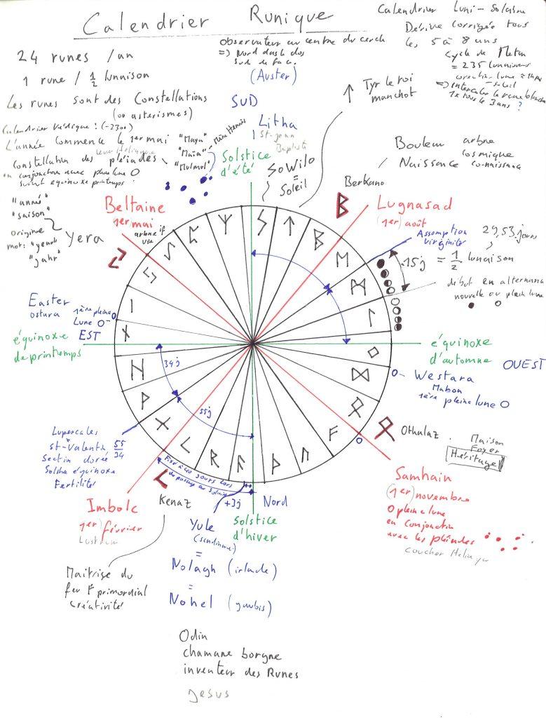 calendrier runique fêtes celtes