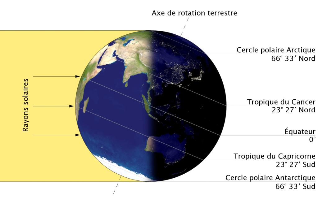 La Terre au Solstice d'hiver