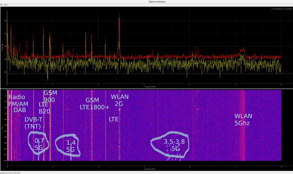5G-nouvelle-bande-de-fréquence-suisse