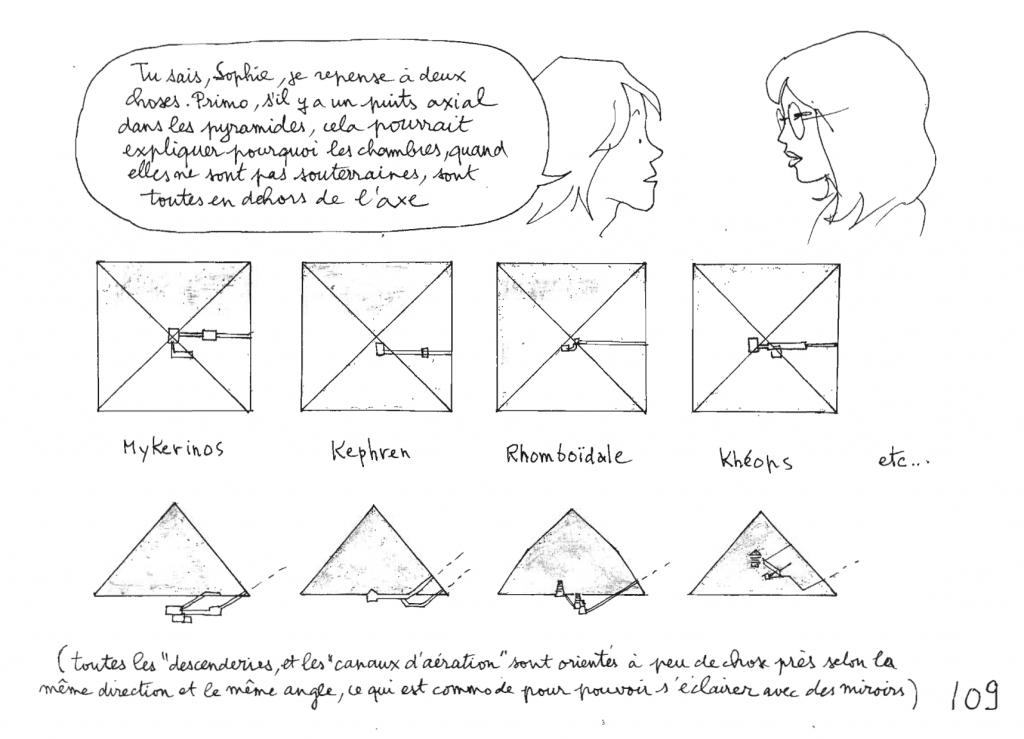 aucune chambre de pyramide de gizeh n est sur l axe centrale