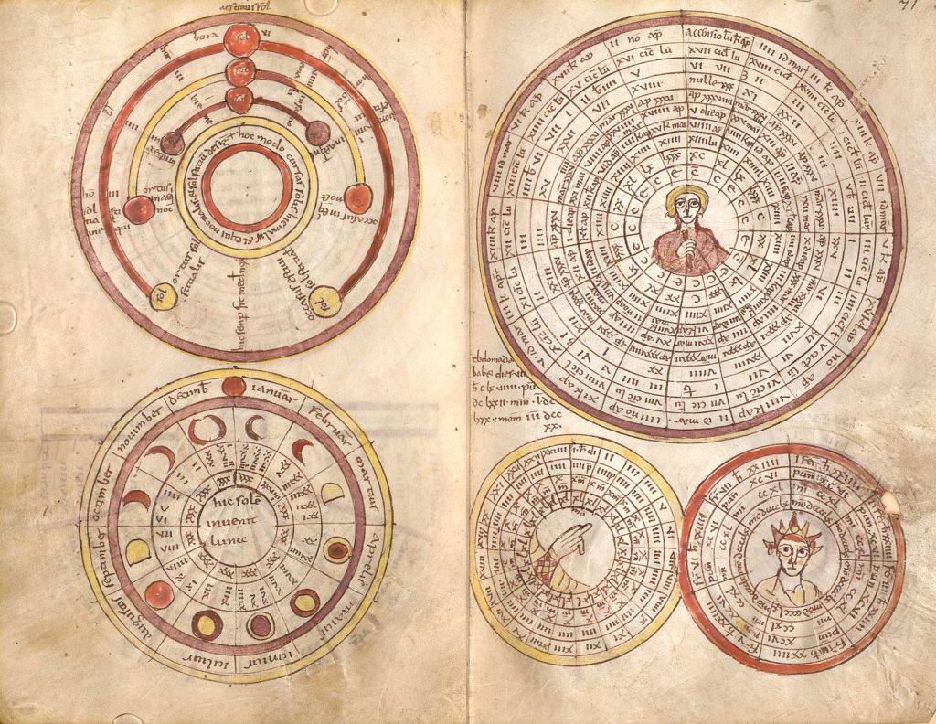 Cycle de Méton inscrit sur un manuscrit du 9ème siècle en Bavière Abbaye_Saint-Emmeran