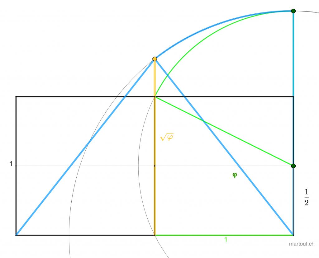 Géométrie sacrée profil de la grande pyramide de Gizeh (pyramide de Chéops) Nombre d'or, triangle de kepler