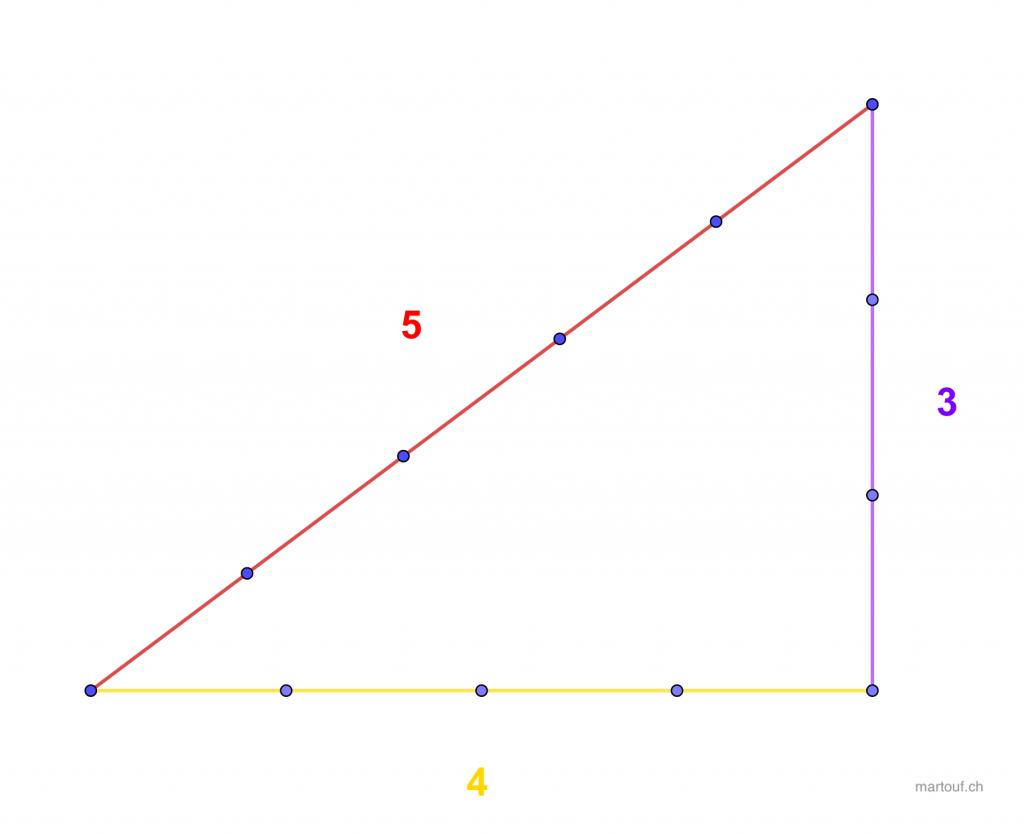 Triangle 3-4-5 corde a 13 noeuds