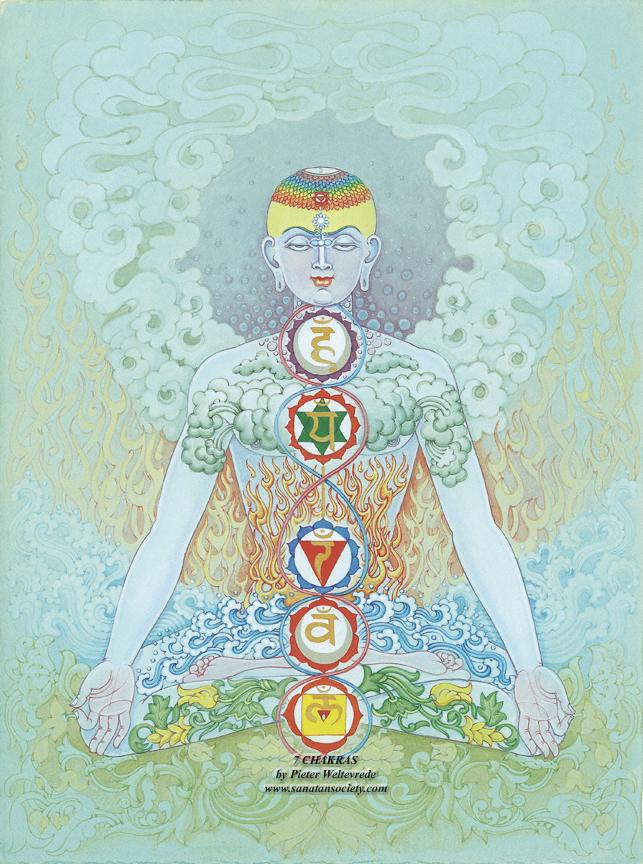 chakra, kundalini life vibration analyser