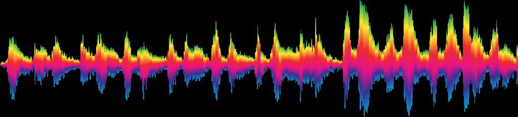spectre d'un son