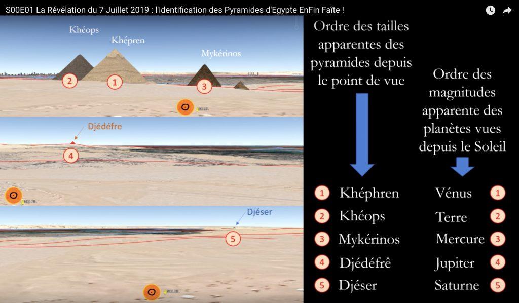 planétarium de gizeh pyramide google earth correspondance pyramide planète
