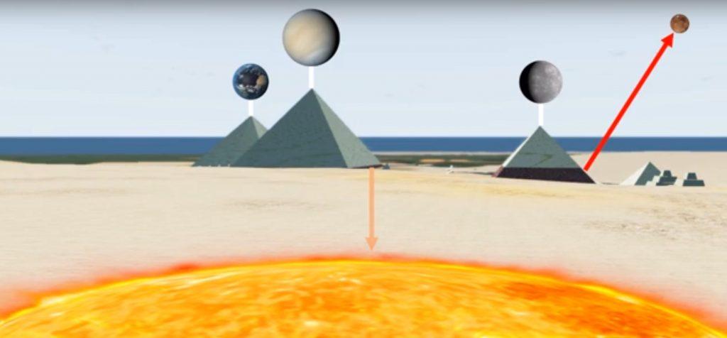 La bande rouge de la base de la pyramide de Mykerinos symbolise la planète rouge.