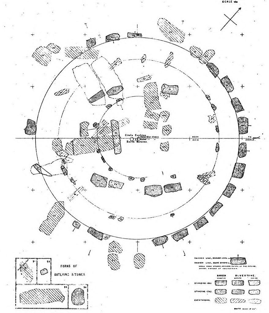plan de stonehenge selon flinders Petrie cercle en évidence - 100 metres