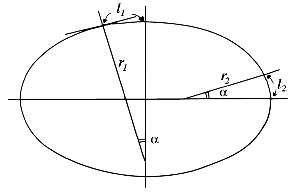 figure de la terre ellipsoide mesure du degre meridien