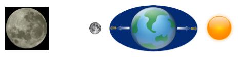 Marée de vive eau en nouvelle lune